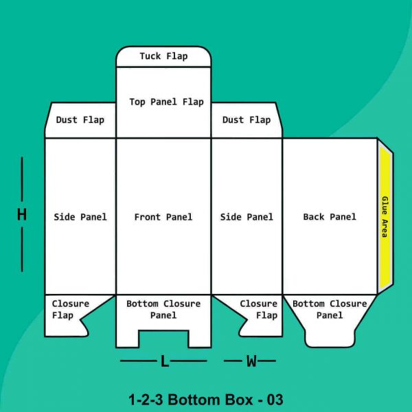 1 2 3 Bottom Boxes